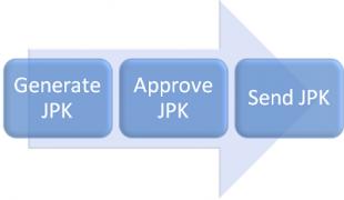 Send Standard Audit Files (JPK) to the Ministry of Finance
